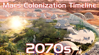 Mars Colonization Timeline - 2070s - Human outposts spreading past Mars