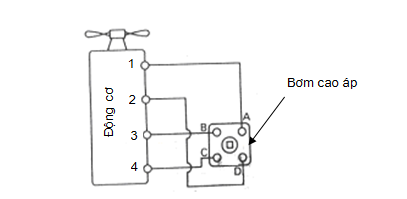 Nối ống cao áp từ bơm VE đến các vòi phun