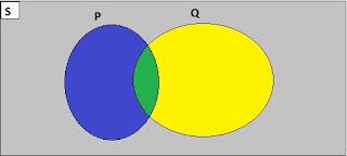 diagram ven ayo kita berlatih 2.6 soal no.8