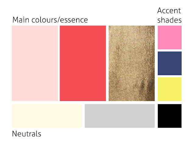 Kaffesoesters colour palette of nine colours