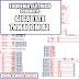 Esquema Elétrico Placa Mãe GIGABYTE 7VM400M RZ REV 1.0 Motherboard Manual de Serviço - Schematic Service Manual