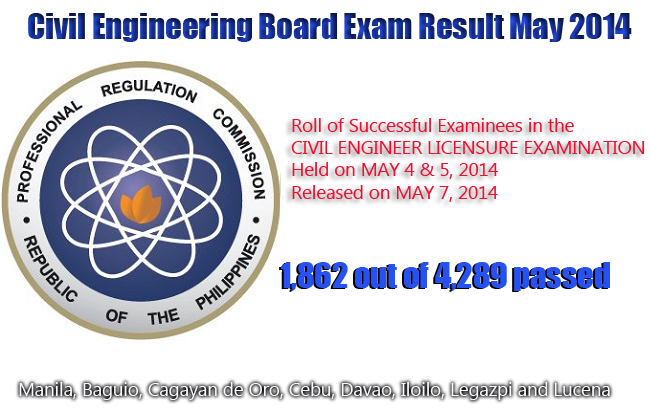 Civil Engineering Board Exam Result May 2014