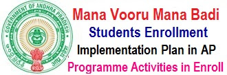 Mana Vooru Mana Badi Schedule 2017 Students Admission Dates, Implementation Action Plan