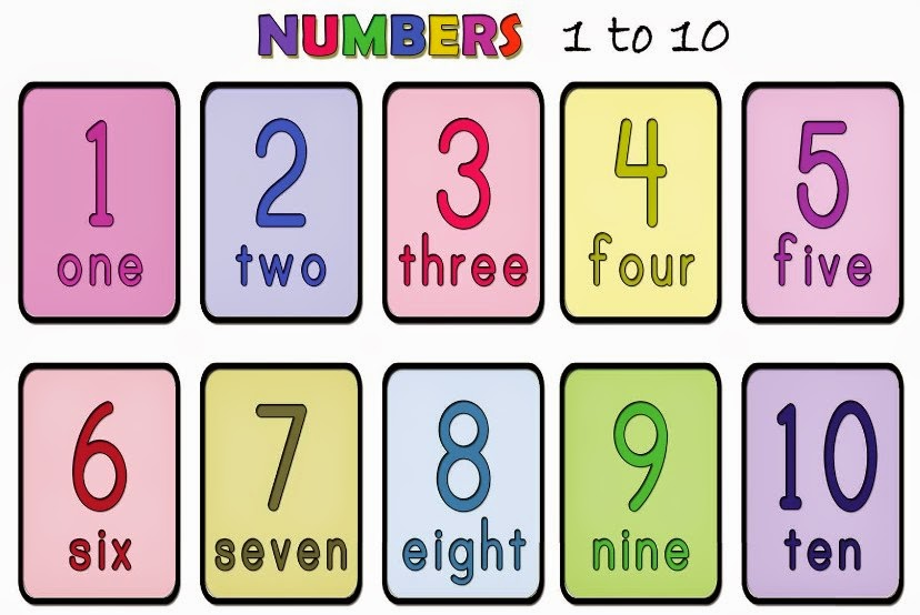 Activarama Com Numbers 1 10
