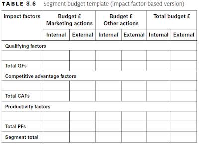 Segment budget template