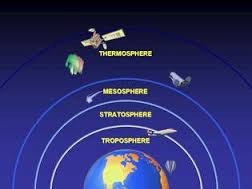 Polymath Thermosphere Facts
