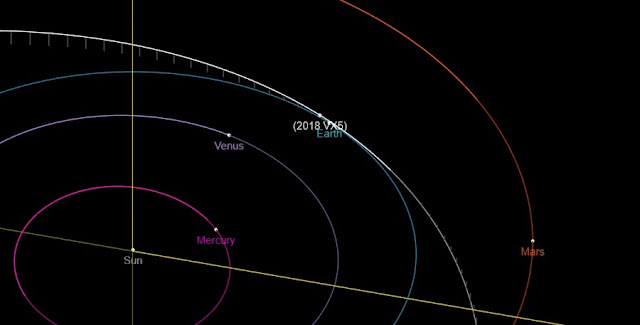 newly discovered house sized asteroid passes by earth