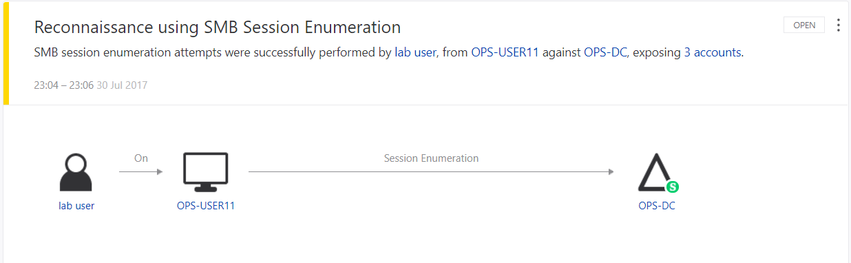 Lab of a Penetration Tester: Week of Evading Microsoft ATA