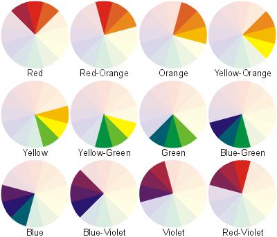 Stylist Notes: How to combine colours: analogous scheme
