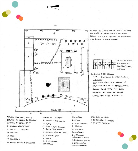 sorrisoa365giorni-giardino-progetto