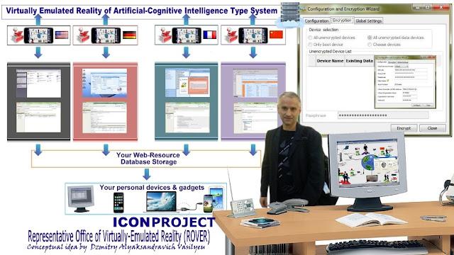 Representative Virtual Office AI network