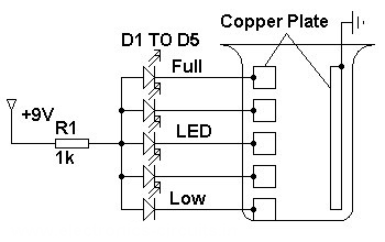 Sim Card Reader Circuit Diagram 6 Wire Load Cell Search4electronics: Water Level Indicator