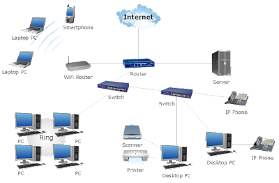 Router, Network Router, Routing