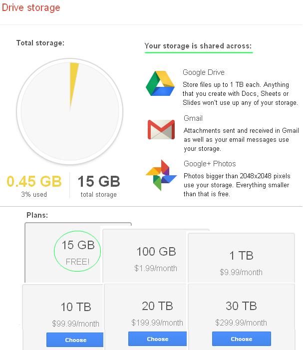구글계정 - 저장공간(Storage) 사용현황 확인해 보기