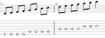belajar gitar pemula, major modes, Ionian, Dorian scale, Phrygian, Mixolydian, Lydian, Aeolian, Locrian