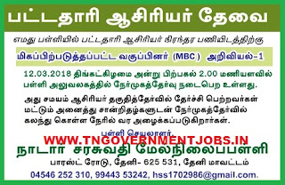 nadar-saraswathi-school-theni-bt-asst-teacher-recruitment-march-2018-tngovernmentjobs
