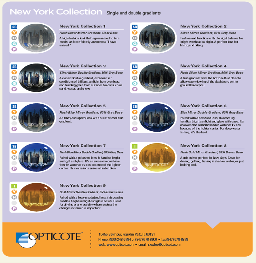 Mirror Lens Coatings By Opticote Available At Replacement