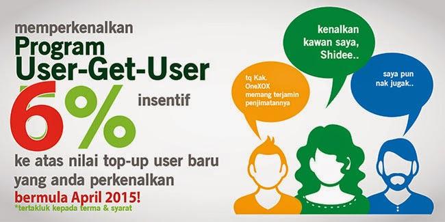 ONEXOX User Get User