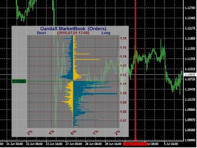 OandaX orderbook image history mt4 metatrader forex trading