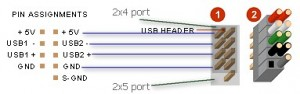 USB Front Panel Pinout Assignment - LAPTOP,DESKTOP,LCD,LED