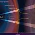 وائیجر اس قدر چھوٹا اور ہم سے اس قدر دور ہونے کے باوجود کیسے زمین تک بالکل صحیح سگنل بھیج سکتا ہے؟
