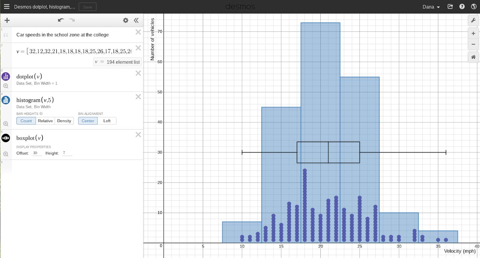 Desmos dotplots, histograms, boxplots, and distributions