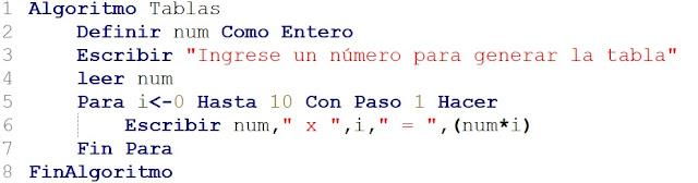 Algoritmo que genera las tablas de multiplicar