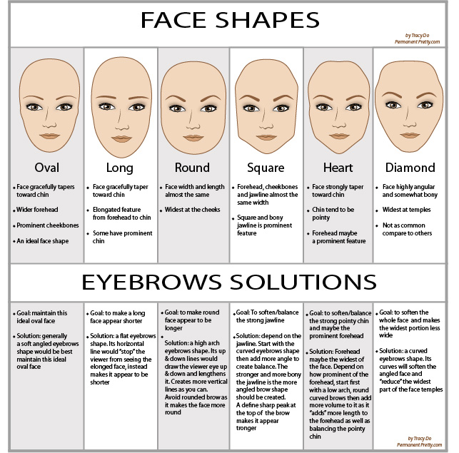 All About Brows and More featuring Anastasia Beverly Hills ...
