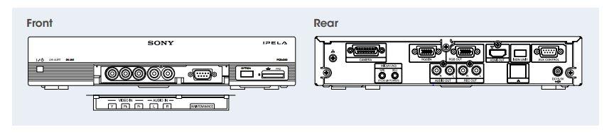 Sony PCS G60DP mặt trước và sau