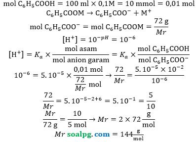 massa relatif larutan penyangga