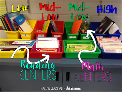 organization centers classroom teacher reading math
