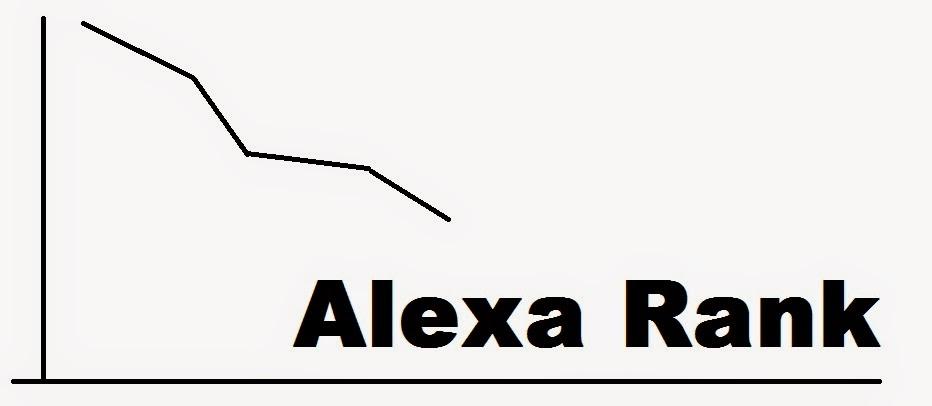 Baru 2 Minggu Blogwalking, Alexa Rank Turun Drastis