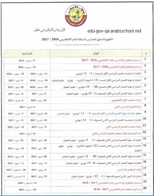 التقويم السنوي للمدارس المستقلة للعام الأكاديمي 2016-2017