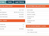 Lazytasks PTC yang bisa langsung payout