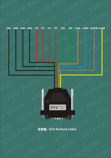 ECU-REFLASH-CABLE