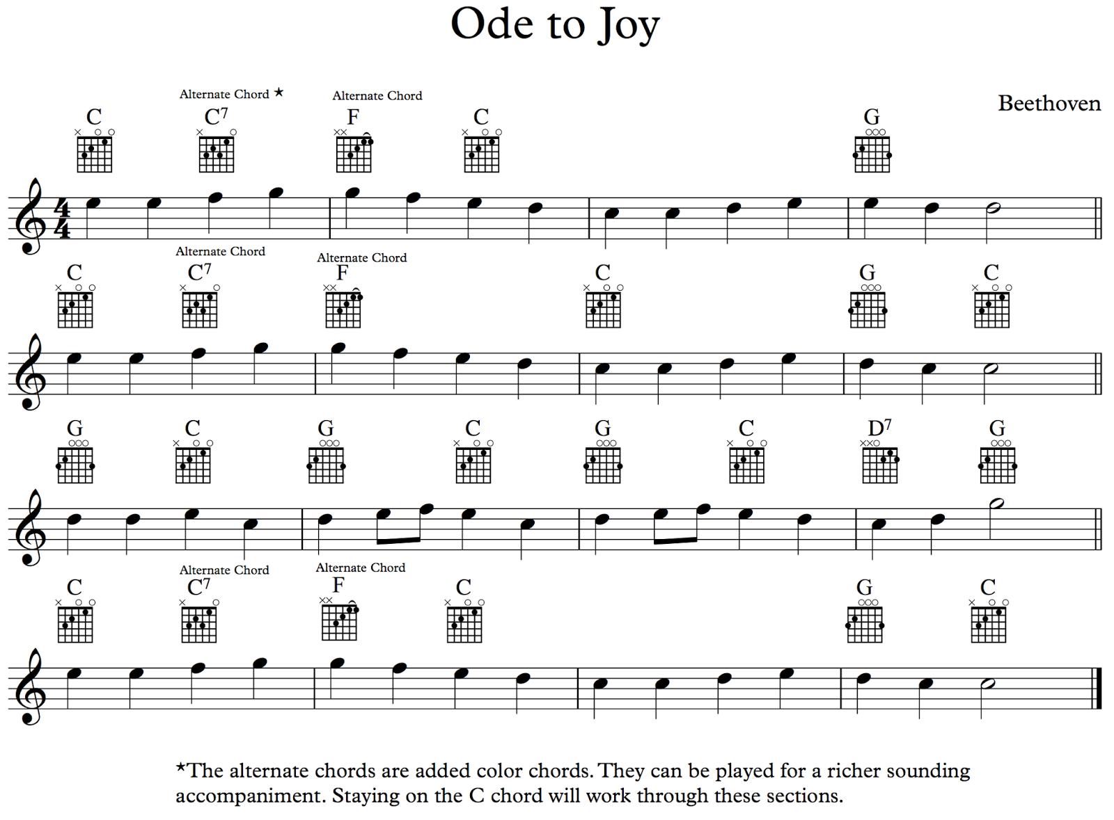 GHS Guitar Ode To Joy