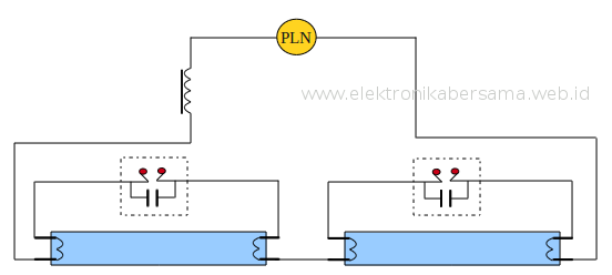 Gambar Wiring Diagram Lampu Tl | Wiring Schematic Diagram ... on