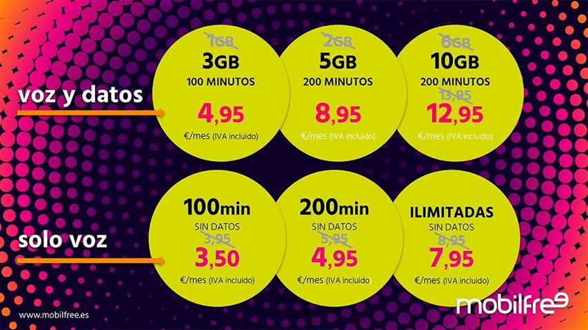 Mobilfree nuevas tarifas voz y datos