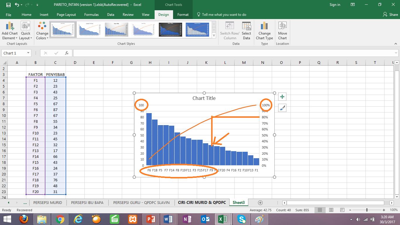 Srikemuningindahspot pareto dengan excel ini adalah contoh sederhana diagram pareto menggunakan data sampel menunjukkan frekuensi relatif dari penyebab kesalahan hal ini memungkinkan anda untuk ccuart Image collections