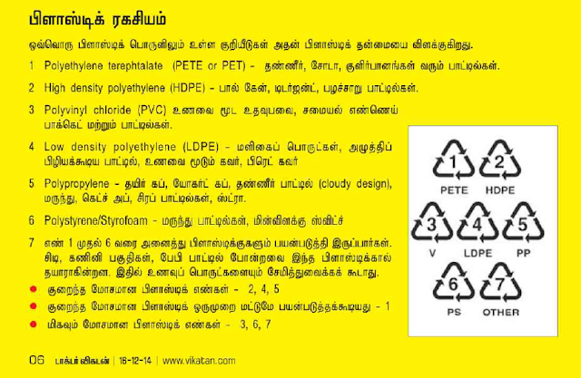 Secrets of Plastic Bottle Codes in Tamil