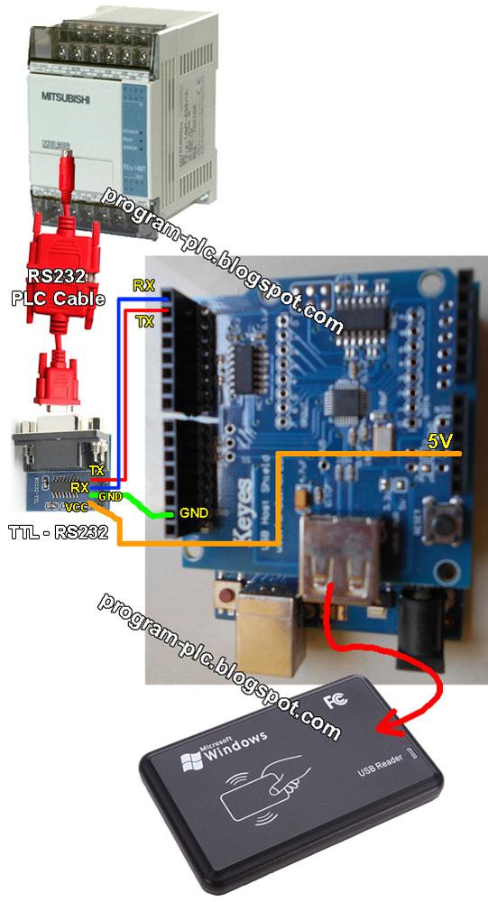Rfid application for mitsubishi plc fx using usb