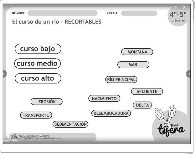 """""""El curso de un río"""" (Fichas recortables de Ciencias Sociales de Primaria)"""