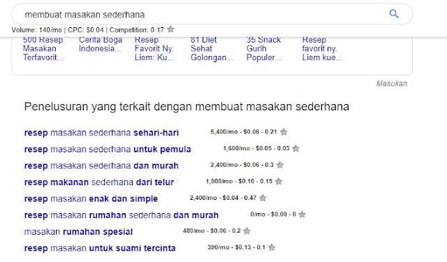4 Trik Membuat Artikel Masuk ke Halaman Pertama Google