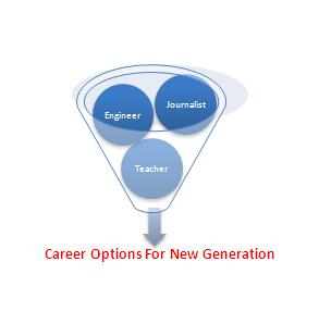 Top Career Options for students