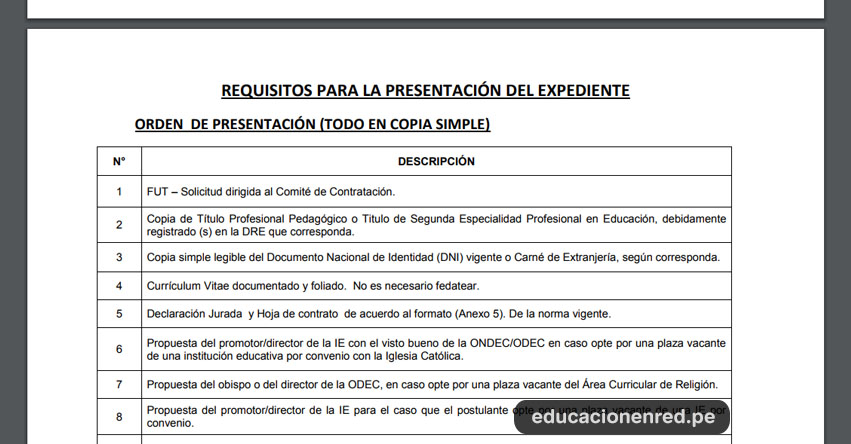 Contrato Docente 2018 Requisitos Presentacion Expediente