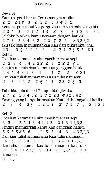 Not Angka Pianika Lagu Dewa 19 Kosong