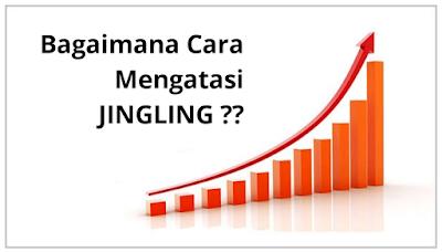 Tips dan Cara mengatasi Jingling di Blog  Tips dan Cara mengatasi Jingling (Auto Visitor) di Blog