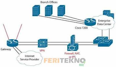 pengertian gateway dalam jaringan 2