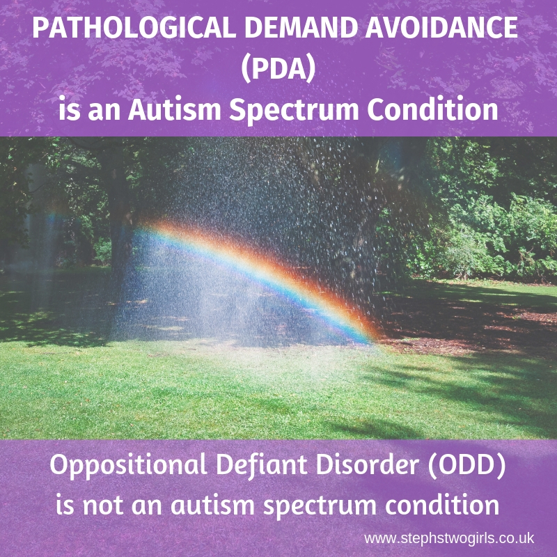 The difference between Pathological Demand Avoidance (PDA