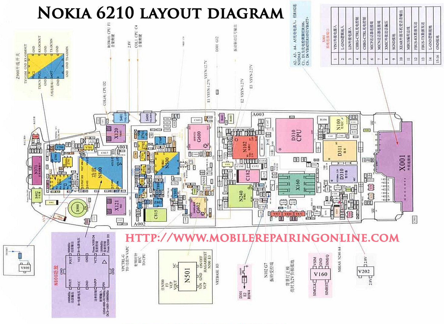 small resolution of view and download nokia 6210 service manual online